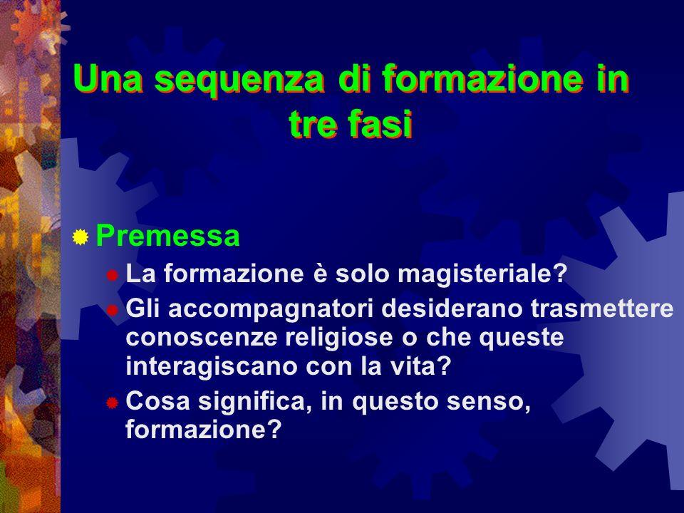 Una sequenza di formazione in tre fasi Premessa La formazione è solo magisteriale.