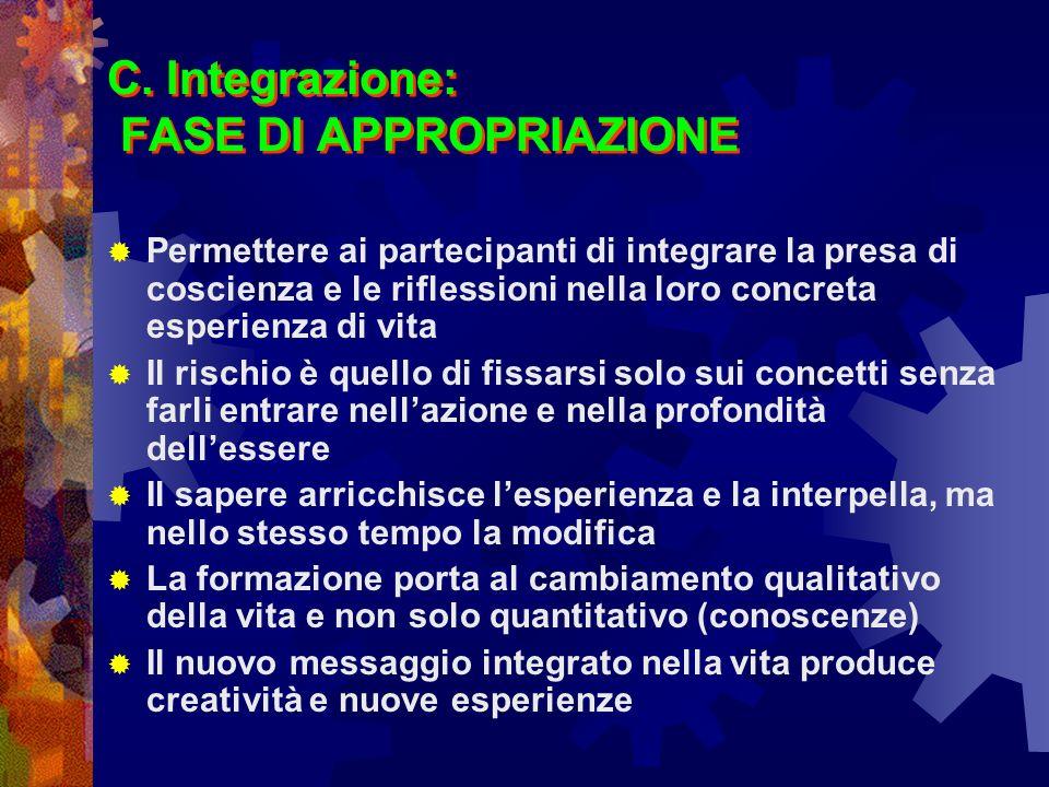C. Integrazione: FASE DI APPROPRIAZIONE Permettere ai partecipanti di integrare la presa di coscienza e le riflessioni nella loro concreta esperienza