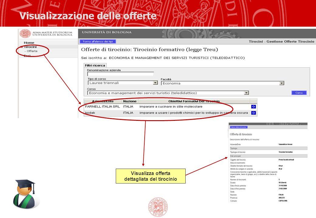 Visualizzazione delle offerte Visualizza offerta dettagliata del tirocinio