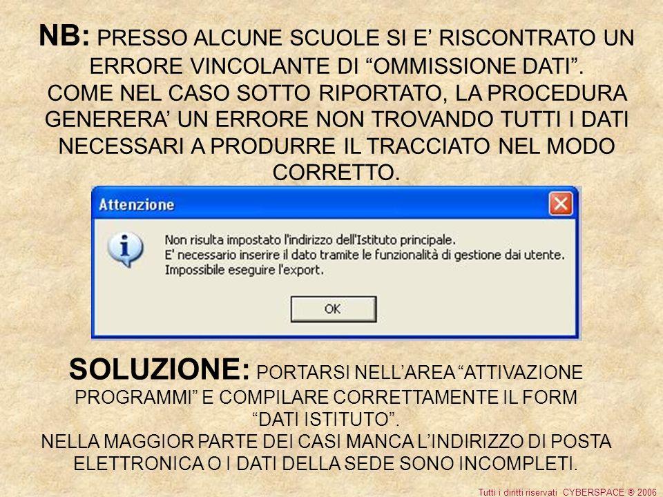 NB: PRESSO ALCUNE SCUOLE SI E RISCONTRATO UN ERRORE VINCOLANTE DI OMMISSIONE DATI.