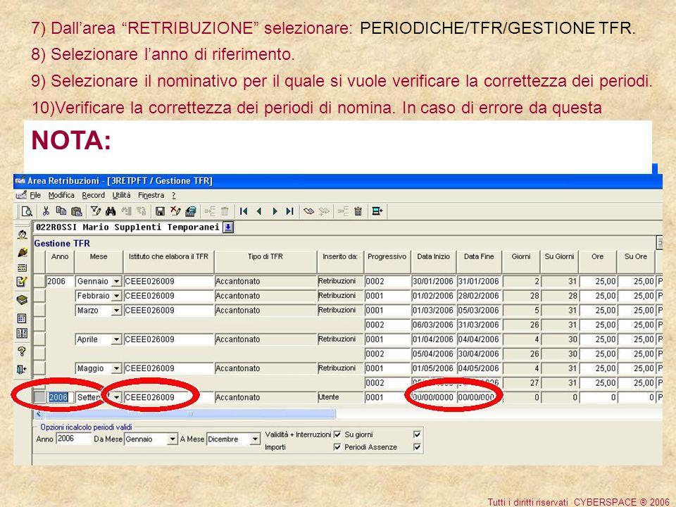 7) Dallarea RETRIBUZIONE selezionare: PERIODICHE/TFR/GESTIONE TFR.