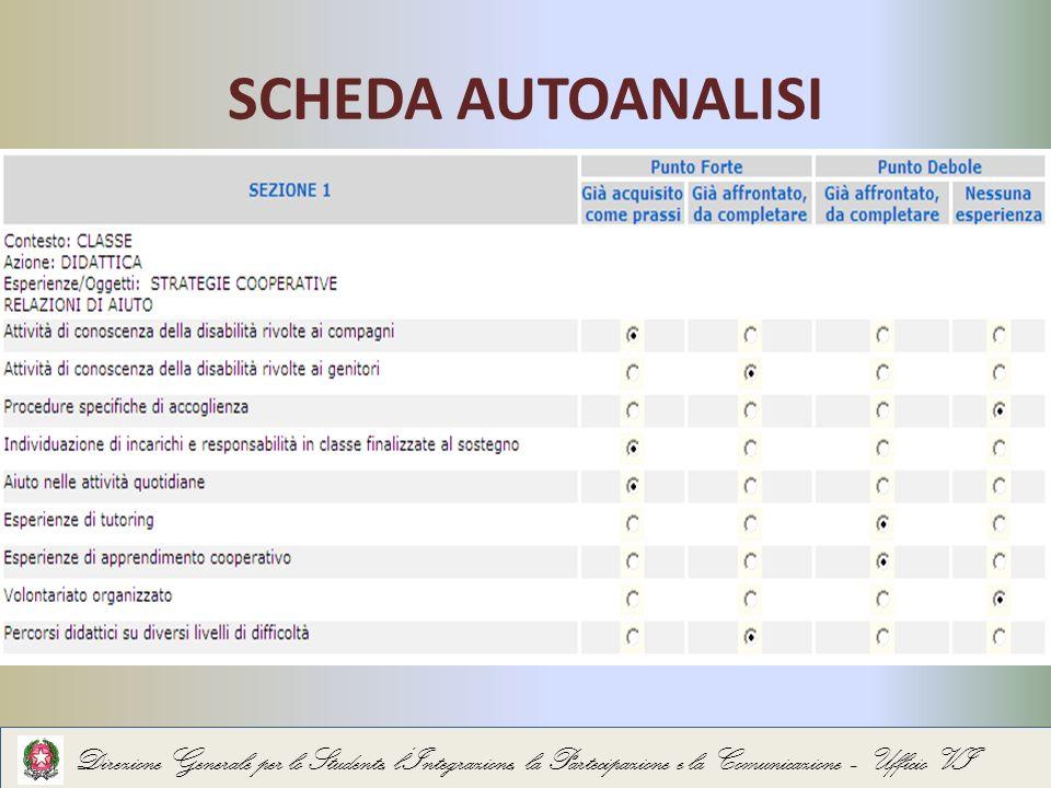 Direzione Generale per lo Studente, lIntegrazione, la Partecipazione e la Comunicazione – Ufficio VI SCHEDA AUTOANALISI