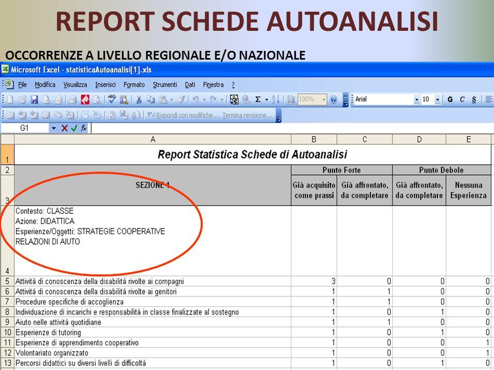 REPORT SCHEDE AUTOANALISI OCCORRENZE A LIVELLO REGIONALE E/O NAZIONALE