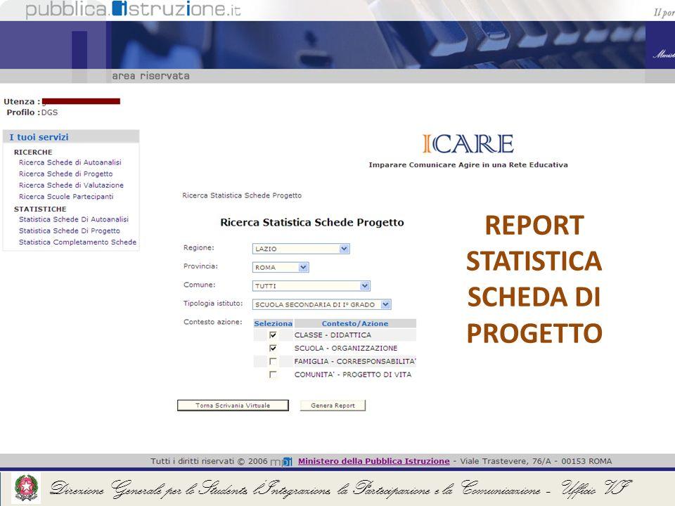 Direzione Generale per lo Studente, lIntegrazione, la Partecipazione e la Comunicazione – Ufficio VI REPORT STATISTICA SCHEDA DI PROGETTO