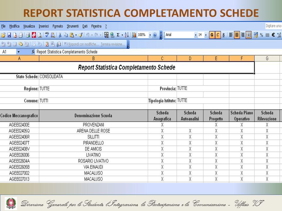 Direzione Generale per lo Studente, lIntegrazione, la Partecipazione e la Comunicazione – Ufficio VI REPORT STATISTICA COMPLETAMENTO SCHEDE