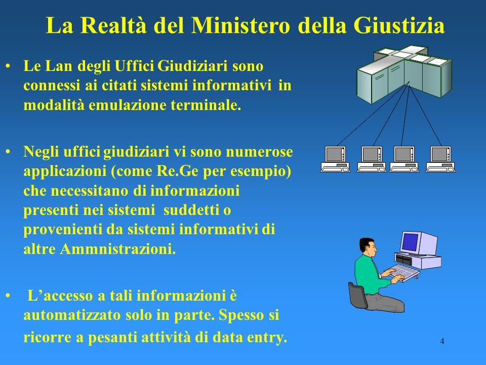 4 Le Lan degli Uffici Giudiziari sono connessi ai citati sistemi informativi in modalità emulazione terminale. Negli uffici giudiziari vi sono numeros