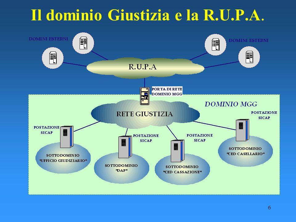 6 Il dominio Giustizia e la R.U.P.A.