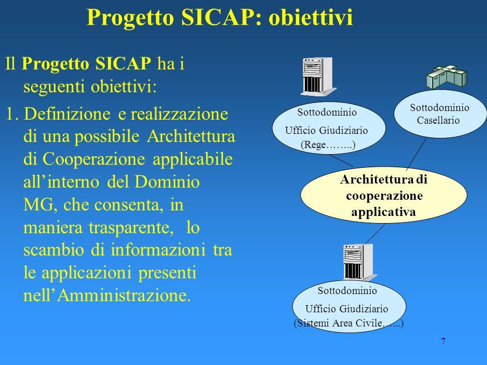 7 Progetto SICAP: obiettivi Il Progetto SICAP ha i seguenti obiettivi: 1. Definizione e realizzazione di una possibile Architettura di Cooperazione ap