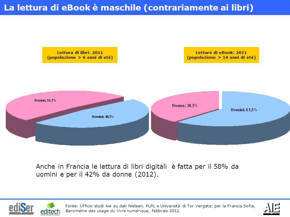 La lettura di eBook è maschile (contrariamente ai libri) Lettura di libri: 2011 (popolazione > 6 anni di età) Lettura di eBook: 2011 (popolazione > 14