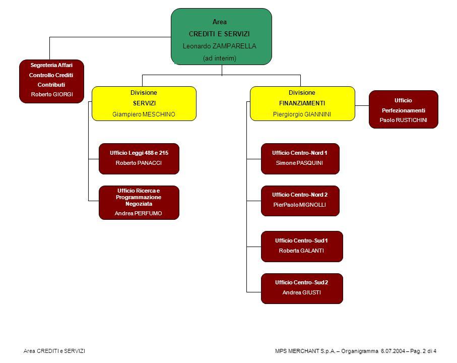 Area CREDITI e SERVIZI Divisione SERVIZI Giampiero MESCHINO Area CREDITI E SERVIZI Leonardo ZAMPARELLA (ad interim) Divisione FINANZIAMENTI Piergiorgi