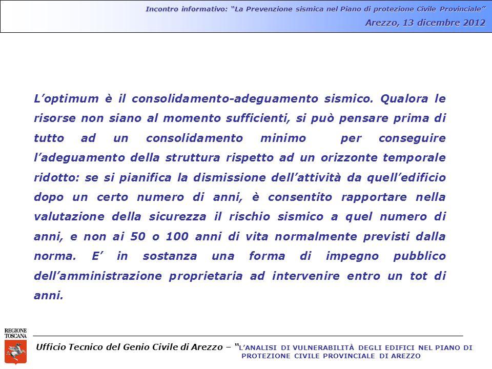 Ufficio Tecnico del Genio Civile di Arezzo – LANALISI DI VULNERABILITÀ DEGLI EDIFICI NEL PIANO DI PROTEZIONE CIVILE PROVINCIALE DI AREZZO Incontro informativo: La Prevenzione sismica nel Piano di protezione Civile Provinciale Arezzo, 13 dicembre 2012 Loptimum è il consolidamento-adeguamento sismico.