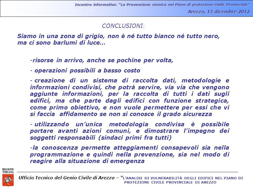 Ufficio Tecnico del Genio Civile di Arezzo – LANALISI DI VULNERABILITÀ DEGLI EDIFICI NEL PIANO DI PROTEZIONE CIVILE PROVINCIALE DI AREZZO Incontro informativo: La Prevenzione sismica nel Piano di protezione Civile Provinciale Arezzo, 13 dicembre 2012 CONCLUSIONI : Siamo in una zona di grigio, non è né tutto bianco né tutto nero, ma ci sono barlumi di luce… -risorse in arrivo, anche se pochine per volta, - operazioni possibili a basso costo - creazione di un sistema di raccolta dati, metodologie e informazioni condivisi, che potrà servire, via via che vengono aggiunte informazioni, per la raccolta di tutti i dati sugli edifici, ma che parte dagli edifici con funzione strategica, come primo obiettivo, e non vuole permettere per essi che vi si faccia affidamento se non si conosce il grado sicurezza - utilizzando ununica metodologia condivisa è possibile portare avanti azioni comuni, e dimostrare limpegno dei soggetti responsabili (sindaci primi fra tutti) -la conoscenza permette atteggiamenti consapevoli sia nella programmazione e quindi nella prevenzione, sia nel modo di reagire alla situazione di emergenza