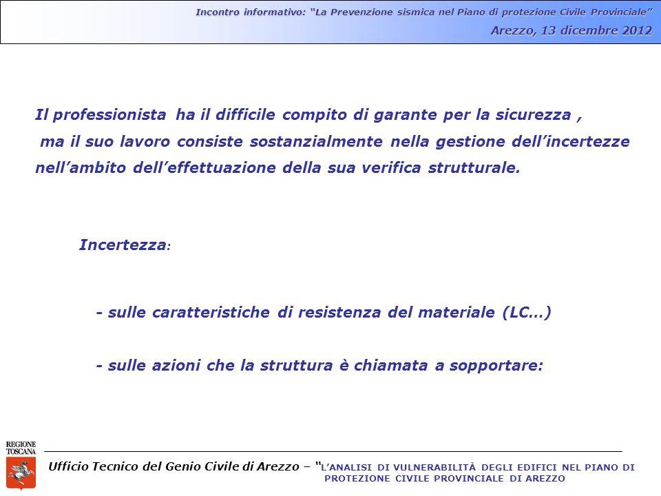 Ufficio Tecnico del Genio Civile di Arezzo – LANALISI DI VULNERABILITÀ DEGLI EDIFICI NEL PIANO DI PROTEZIONE CIVILE PROVINCIALE DI AREZZO Incontro informativo: La Prevenzione sismica nel Piano di protezione Civile Provinciale Arezzo, 13 dicembre 2012 - sulle caratteristiche di resistenza del materiale (LC…) - sulle azioni che la struttura è chiamata a sopportare: Incertezza : Il professionista ha il difficile compito di garante per la sicurezza, ma il suo lavoro consiste sostanzialmente nella gestione dellincertezze nellambito delleffettuazione della sua verifica strutturale.