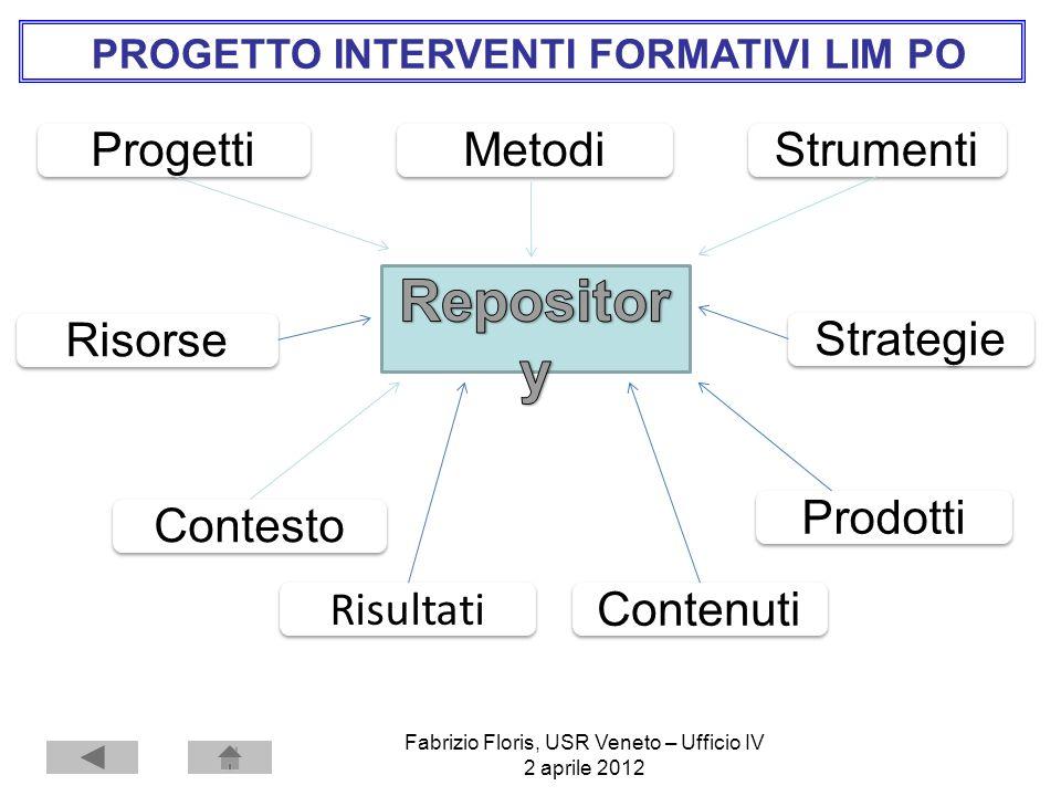 Fabrizio Floris, USR Veneto – Ufficio IV 2 aprile 2012 Progetti Metodi Contesto Contenuti Prodotti Strumenti Risorse Strategie Risultati PROGETTO INTE