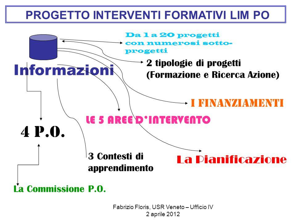 Fabrizio Floris, USR Veneto – Ufficio IV 2 aprile 2012 PROGETTO INTERVENTI FORMATIVI LIM PO Informazioni Da 1 a 20 progetti con numerosi sotto- proget