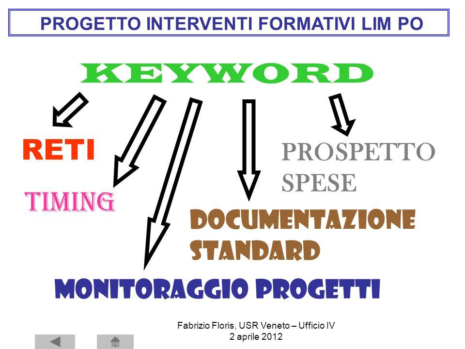 Fabrizio Floris, USR Veneto – Ufficio IV 2 aprile 2012 PROGETTO INTERVENTI FORMATIVI LIM PO RETI KEYWORD DOCUMENTAZIONE STANDARD TIMING PROSPETTO SPES