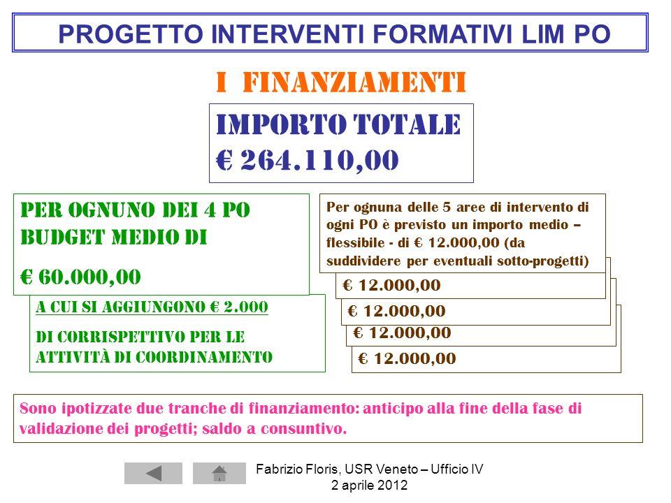 Fabrizio Floris, USR Veneto – Ufficio IV 2 aprile 2012 Per ognuno dei 5 progetti di ogni PO è previsto un importo medio di 12.000,00 PROGETTO INTERVEN