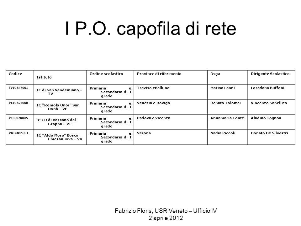 Fabrizio Floris, USR Veneto – Ufficio IV 2 aprile 2012 I P.O. capofila di rete Codice Istituto Ordine scolasticoProvince di riferimentoDsgaDirigente S