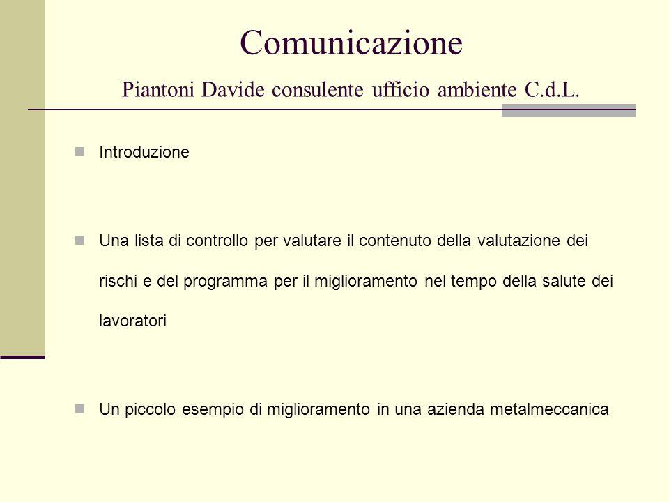 Comunicazione Piantoni Davide consulente ufficio ambiente C.d.L. Introduzione Una lista di controllo per valutare il contenuto della valutazione dei r