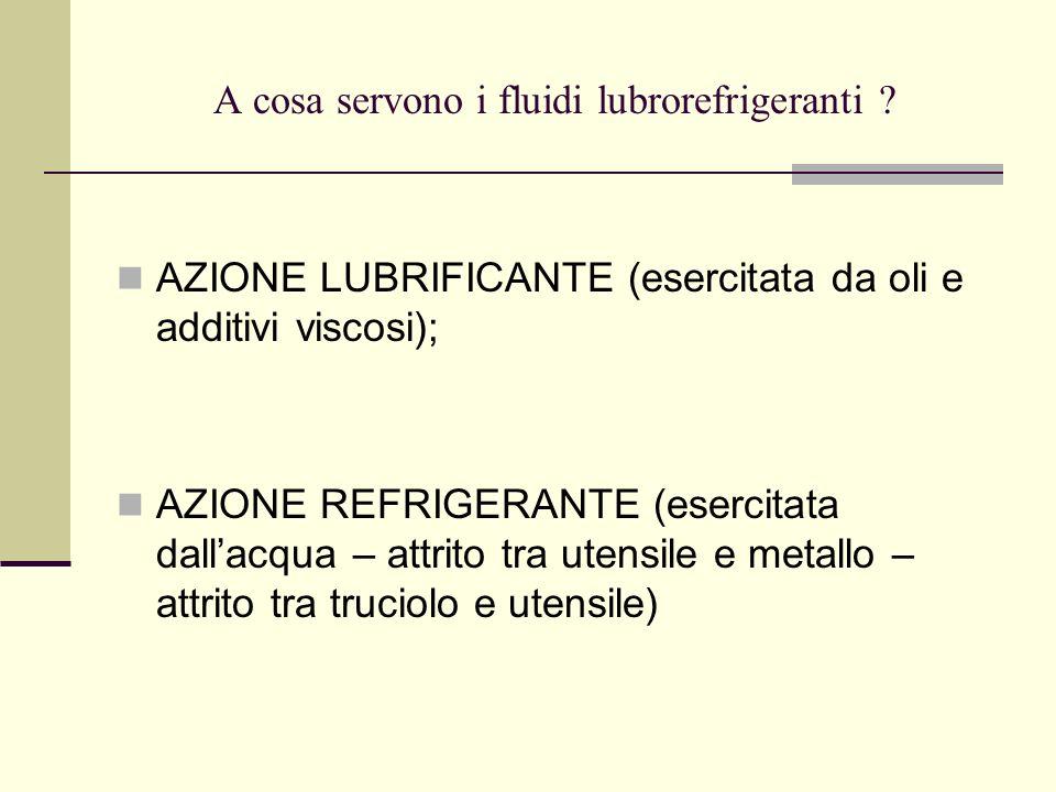 A cosa servono i fluidi lubrorefrigeranti ? AZIONE LUBRIFICANTE (esercitata da oli e additivi viscosi); AZIONE REFRIGERANTE (esercitata dallacqua – at