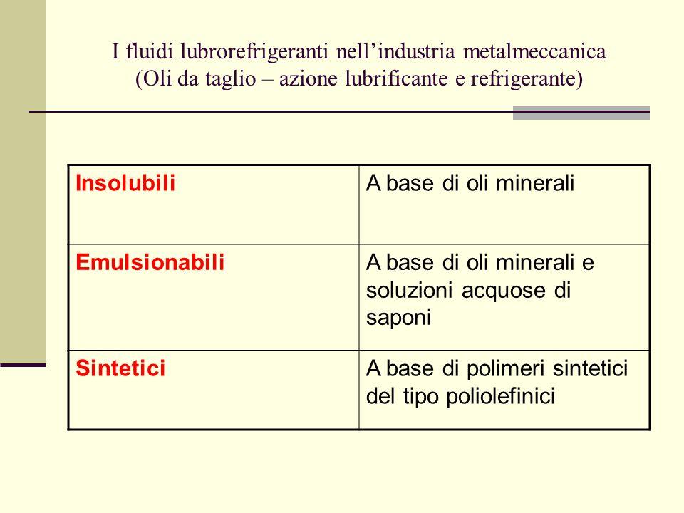 I fluidi lubrorefrigeranti nellindustria metalmeccanica (Oli da taglio – azione lubrificante e refrigerante) InsolubiliA base di oli minerali Emulsion