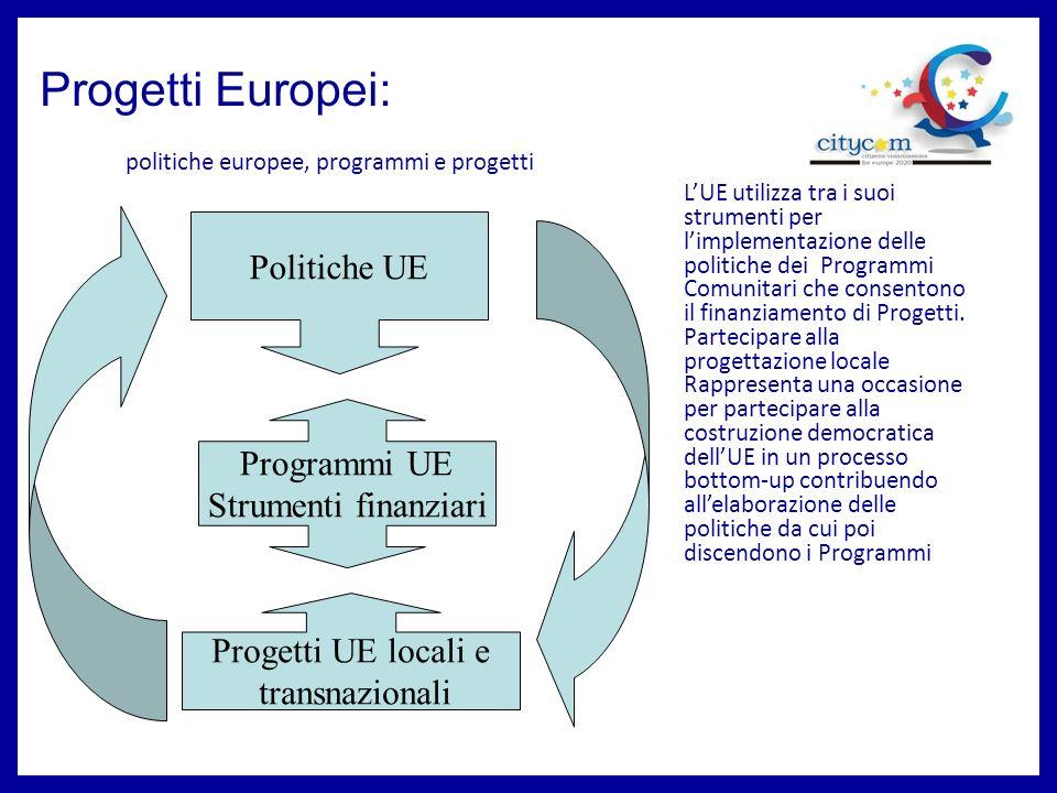 Progetti Europei: Politiche UE Programmi UE Strumenti finanziari Progetti UE locali e transnazionali LUE utilizza tra i suoi strumenti per limplementazione delle politiche dei Programmi Comunitari che consentono il finanziamento di Progetti.