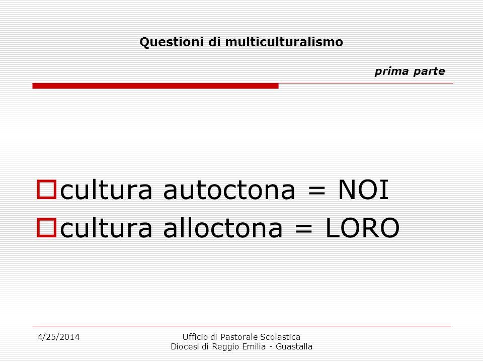4/25/2014Ufficio di Pastorale Scolastica Diocesi di Reggio Emilia - Guastalla Questioni di multiculturalismo prima parte cultura autoctona = NOI cultura alloctona = LORO