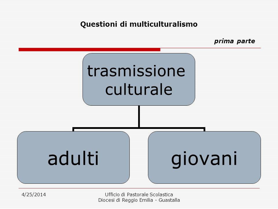 4/25/2014Ufficio di Pastorale Scolastica Diocesi di Reggio Emilia - Guastalla Questioni di multiculturalismo prima parte quanti soggetti di diritto?