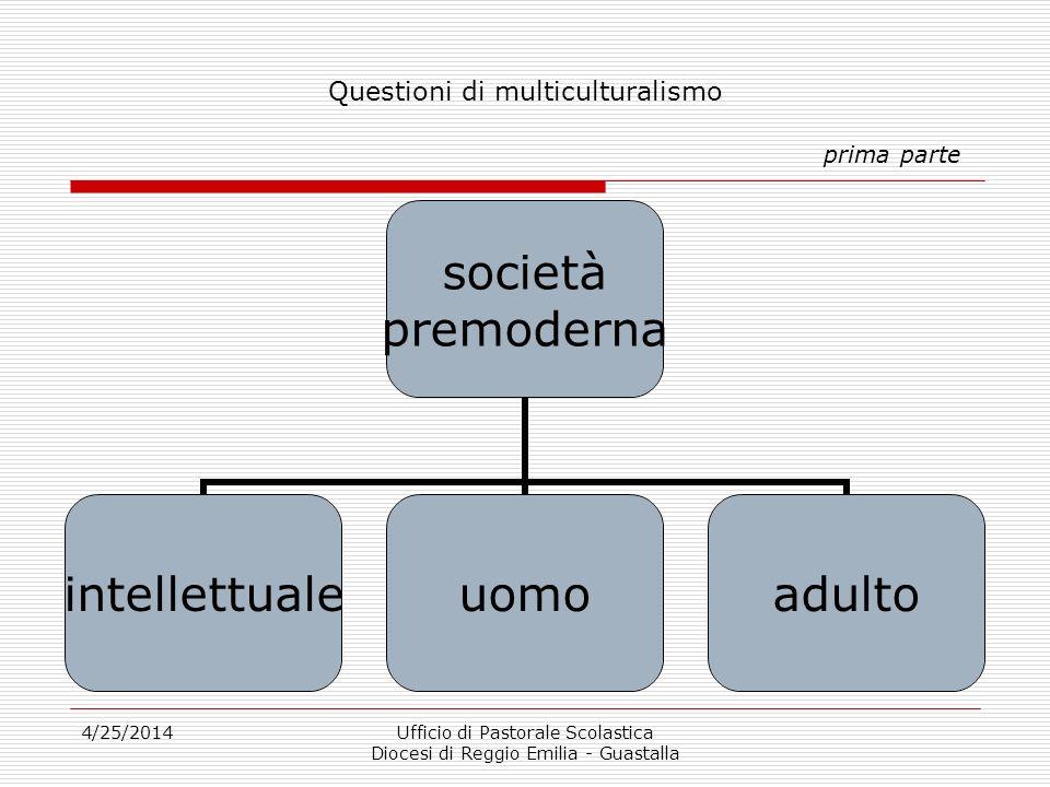 4/25/2014Ufficio di Pastorale Scolastica Diocesi di Reggio Emilia - Guastalla Questioni di multiculturalismo prima parte società premoderna intellettualeuomoadulto