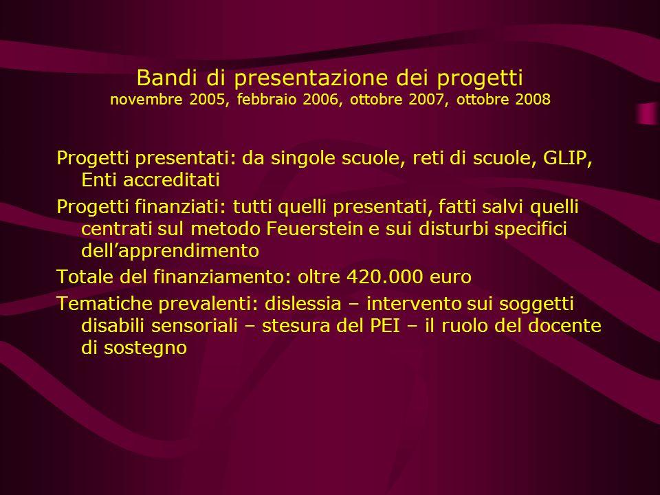 Bandi di presentazione dei progetti novembre 2005, febbraio 2006, ottobre 2007, ottobre 2008 Progetti presentati: da singole scuole, reti di scuole, G