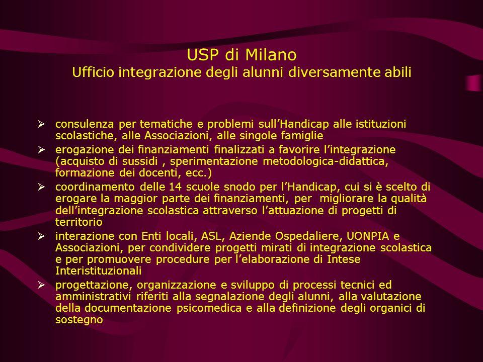 USP di Milano Ufficio integrazione degli alunni diversamente abili consulenza per tematiche e problemi sullHandicap alle istituzioni scolastiche, alle