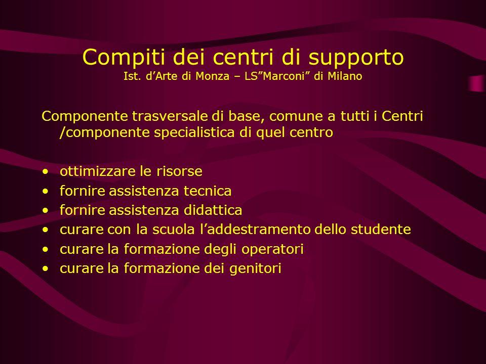 Compiti dei centri di supporto Ist. dArte di Monza – LSMarconi di Milano Componente trasversale di base, comune a tutti i Centri /componente specialis