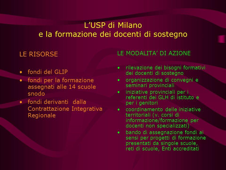 LUSP di Milano e la formazione dei docenti di sostegno LE RISORSE fondi del GLIP fondi per la formazione assegnati alle 14 scuole snodo fondi derivant