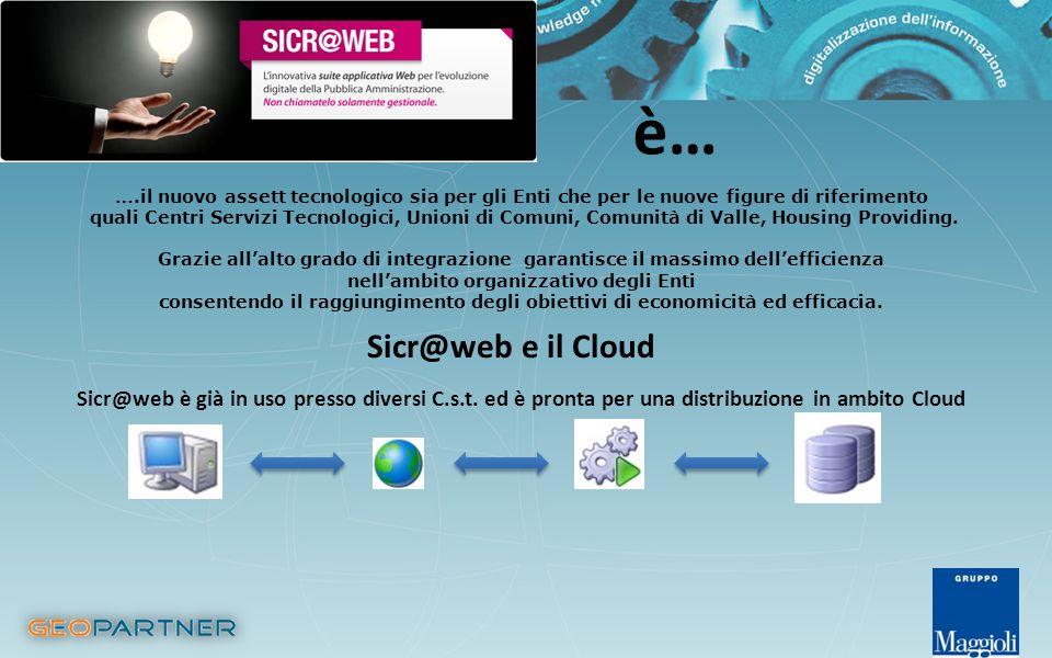 Sicr@web e il Cloud Sicr@web è già in uso presso diversi C.s.t. ed è pronta per una distribuzione in ambito Cloud ….il nuovo assett tecnologico sia pe