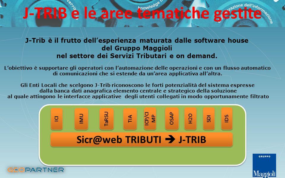Sicr@web TRIBUTI J-TRIB IMU ICI TaRSU TIA ICP/CI MP OSAP H2O SDI IDS J-TRIB e le aree tematiche gestite J-Trib è il frutto dellesperienza maturata dal