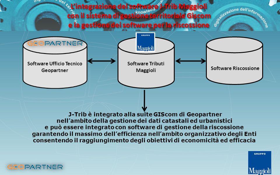 Lintegrazione del software J-Trib Maggioli con il sistema di gestione territoriale Giscom e la gestione dei software per la riscossione Lintegrazione