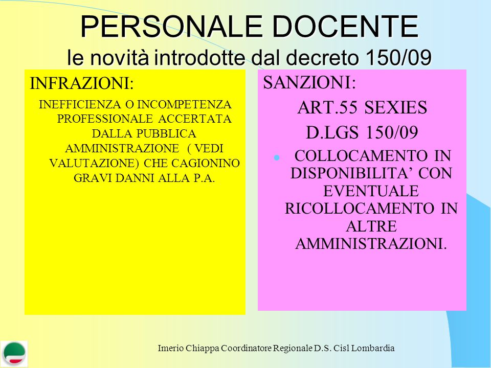 Imerio Chiappa Coordinatore Regionale D.S. Cisl Lombardia PERSONALE DOCENTE le novità introdotte dal decreto 150/09 INFRAZIONI: INEFFICIENZA O INCOMPE