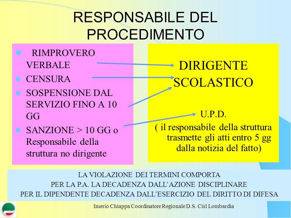 Imerio Chiappa Coordinatore Regionale D.S. Cisl Lombardia RESPONSABILE DEL PROCEDIMENTO DIRIGENTE SCOLASTICO U.P.D. ( il responsabile della struttura