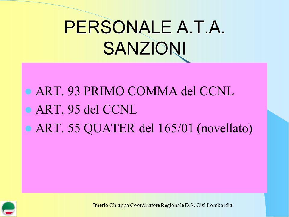 Imerio Chiappa Coordinatore Regionale D.S. Cisl Lombardia PERSONALE A.T.A. SANZIONI ART. 93 PRIMO COMMA del CCNL ART. 95 del CCNL ART. 55 QUATER del 1