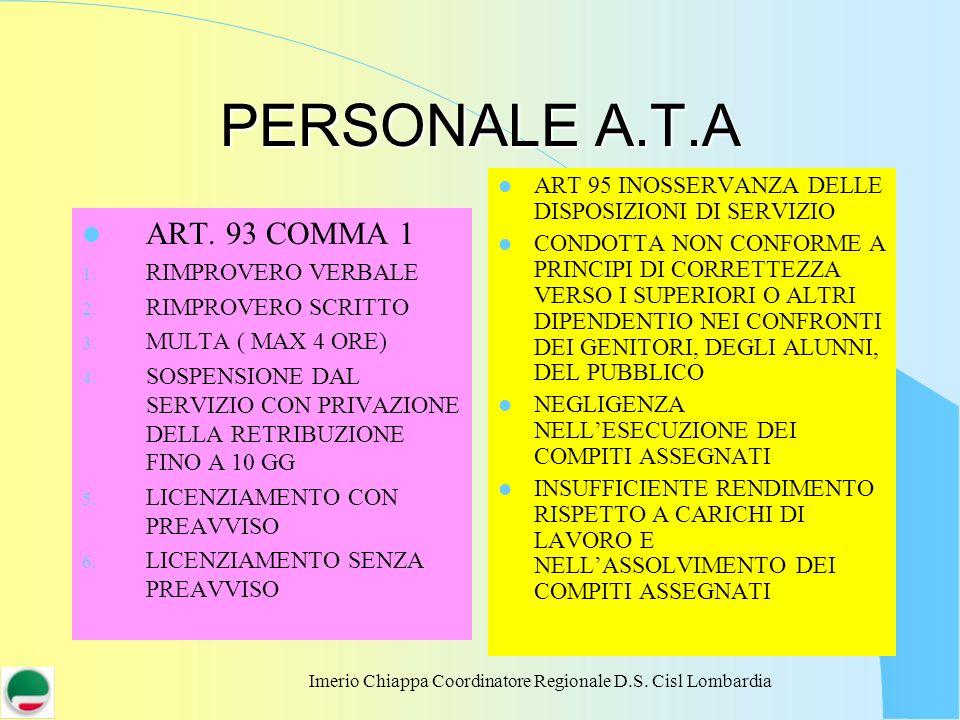 Imerio Chiappa Coordinatore Regionale D.S. Cisl Lombardia PERSONALE A.T.A ART. 93 COMMA 1 1. RIMPROVERO VERBALE 2. RIMPROVERO SCRITTO 3. MULTA ( MAX 4