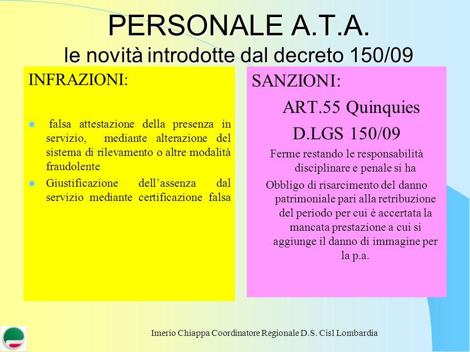 Imerio Chiappa Coordinatore Regionale D.S. Cisl Lombardia PERSONALE A.T.A. le novità introdotte dal decreto 150/09 INFRAZIONI: falsa attestazione dell