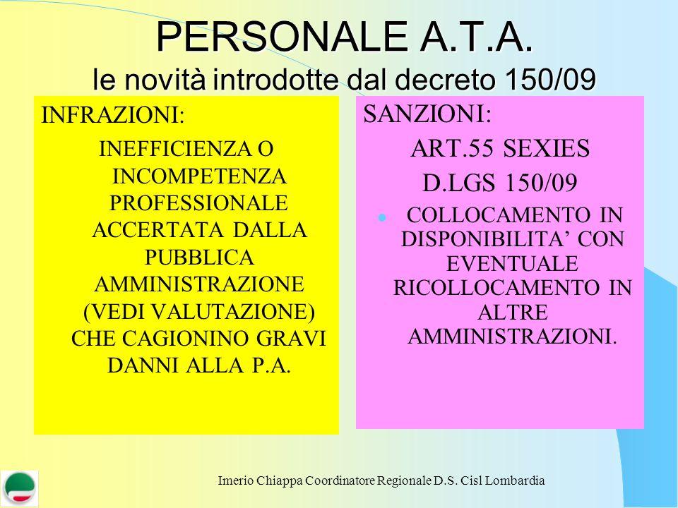 Imerio Chiappa Coordinatore Regionale D.S. Cisl Lombardia PERSONALE A.T.A. le novità introdotte dal decreto 150/09 INFRAZIONI: INEFFICIENZA O INCOMPET