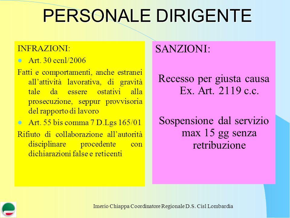 Imerio Chiappa Coordinatore Regionale D.S. Cisl Lombardia PERSONALE DIRIGENTE INFRAZIONI: Art. 30 ccnl/2006 Fatti e comportamenti, anche estranei alla