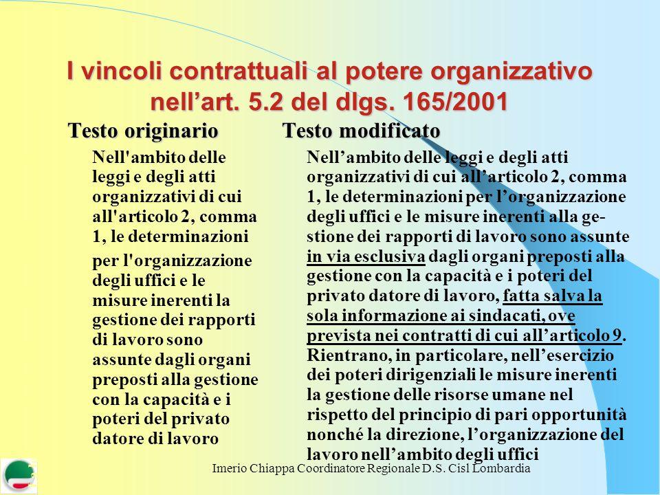 I vincoli contrattuali al potere organizzativo nellart. 5.2 del dlgs. 165/2001 Testo originario Nell'ambito delle leggi e degli atti organizzativi di