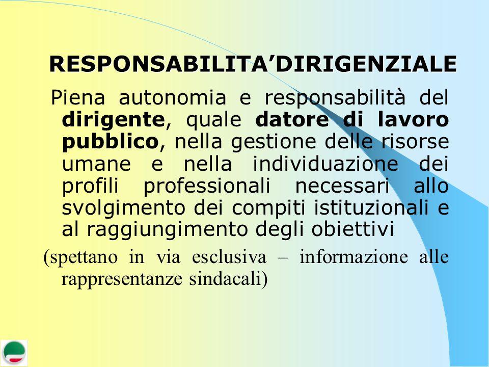 RESPONSABILITADIRIGENZIALE Piena autonomia e responsabilità del dirigente, quale datore di lavoro pubblico, nella gestione delle risorse umane e nella