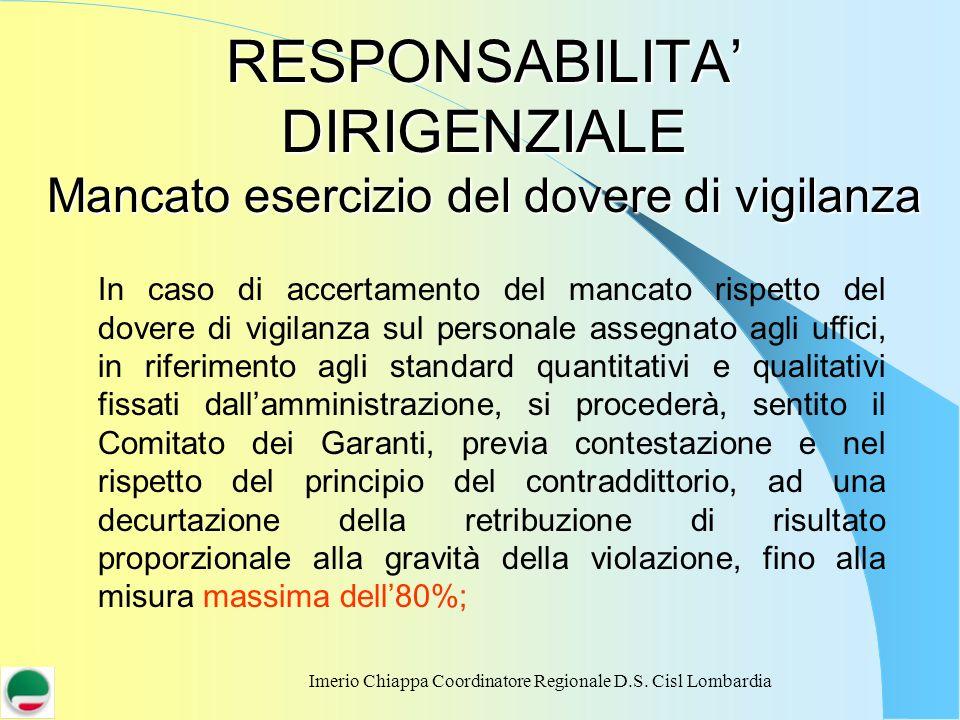 Imerio Chiappa Coordinatore Regionale D.S. Cisl Lombardia In caso di accertamento del mancato rispetto del dovere di vigilanza sul personale assegnato