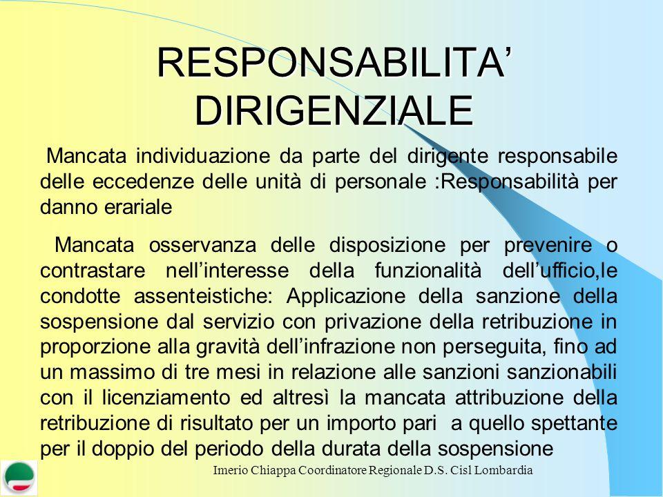 Imerio Chiappa Coordinatore Regionale D.S. Cisl Lombardia Mancata individuazione da parte del dirigente responsabile delle eccedenze delle unità di pe