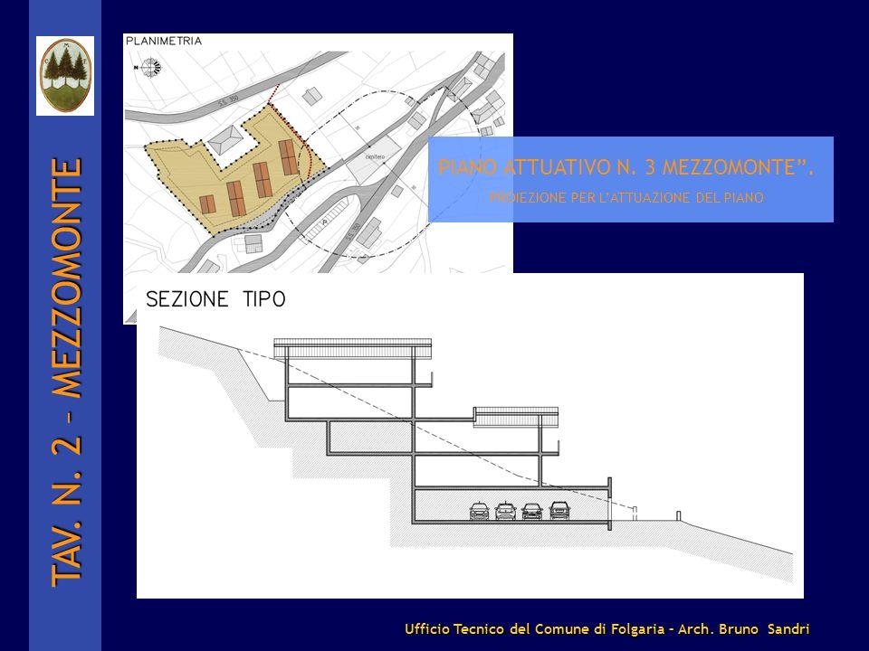 PIANO ATTUATIVO N. 3 MEZZOMONTE. PROIEZIONE PER LATTUAZIONE DEL PIANO Ufficio Tecnico del Comune di Folgaria – Arch. Bruno Sandri TAV. N. 2 – MEZZOMON