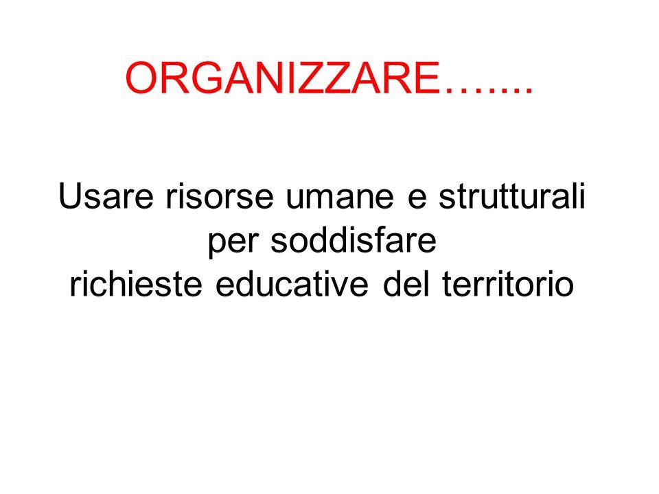 ORGANIZZARE….... Usare risorse umane e strutturali per soddisfare richieste educative del territorio