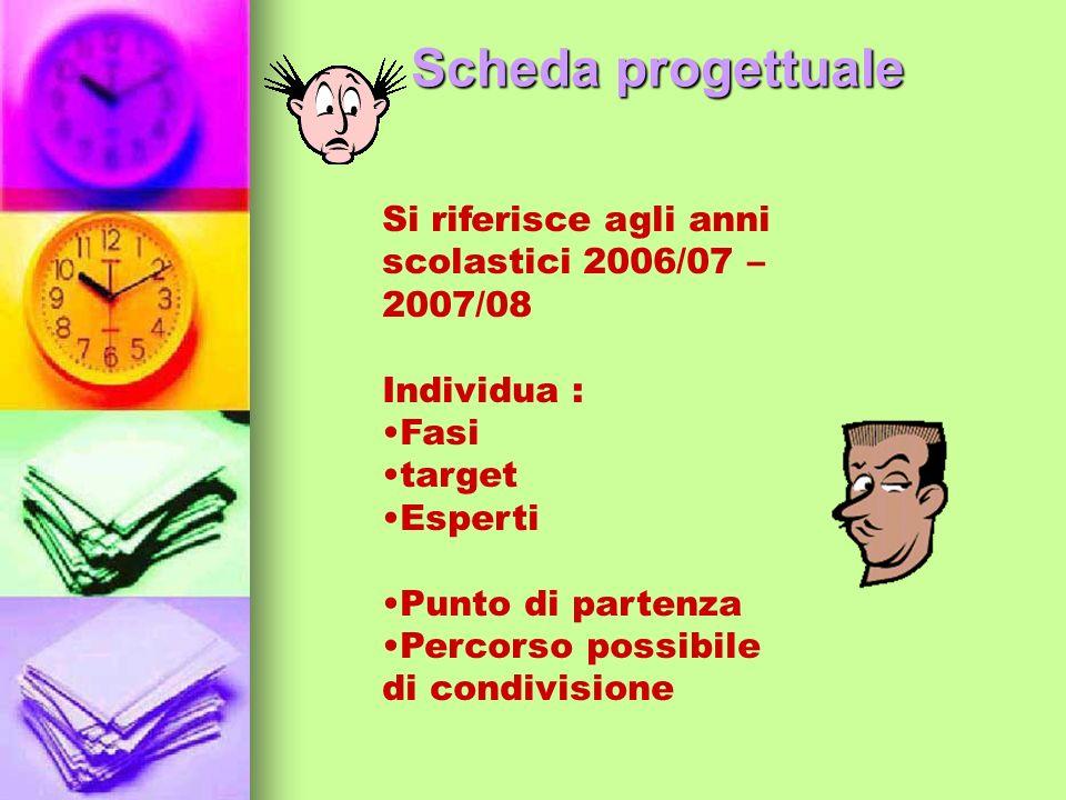 Scheda progettuale Si riferisce agli anni scolastici 2006/07 – 2007/08 Individua : Fasi target Esperti Punto di partenza Percorso possibile di condivisione